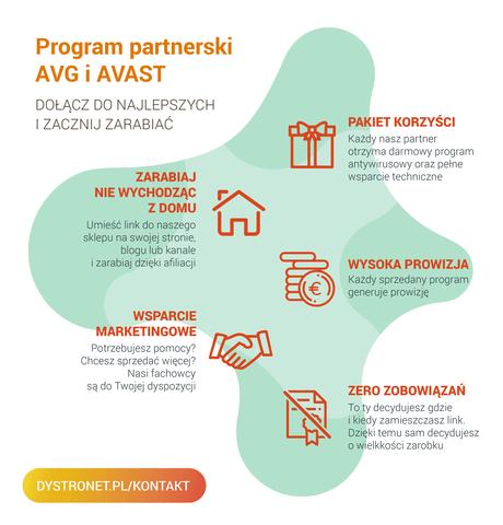 Zalety programu partnerskiego CORE