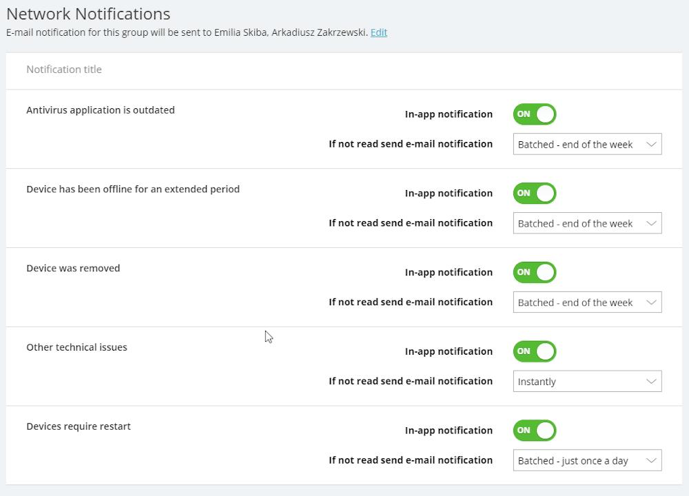 Zakładka Network Notification w AVG Cloud.
